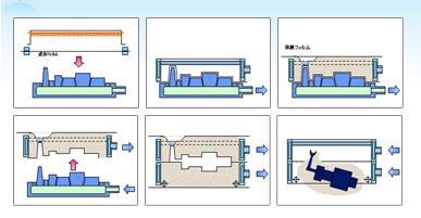 Chất lượng sản phẩm theo tiêu chuẩn Nhật Bản